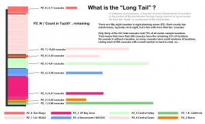 long_tail_pzsf